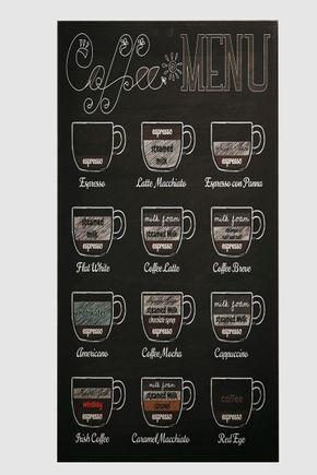 Quadro-tipos-de-cafe